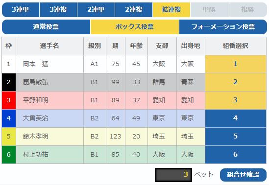 3月7日桐生競艇場6レース