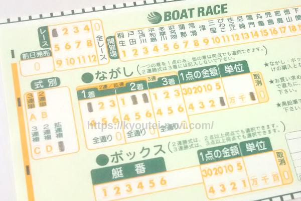 拡連複1艇軸2艇流し
