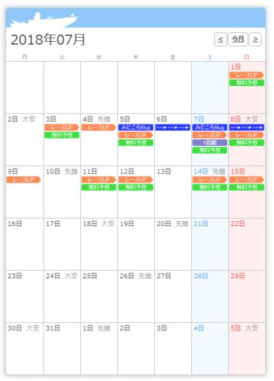 競艇ウェーブカレンダー