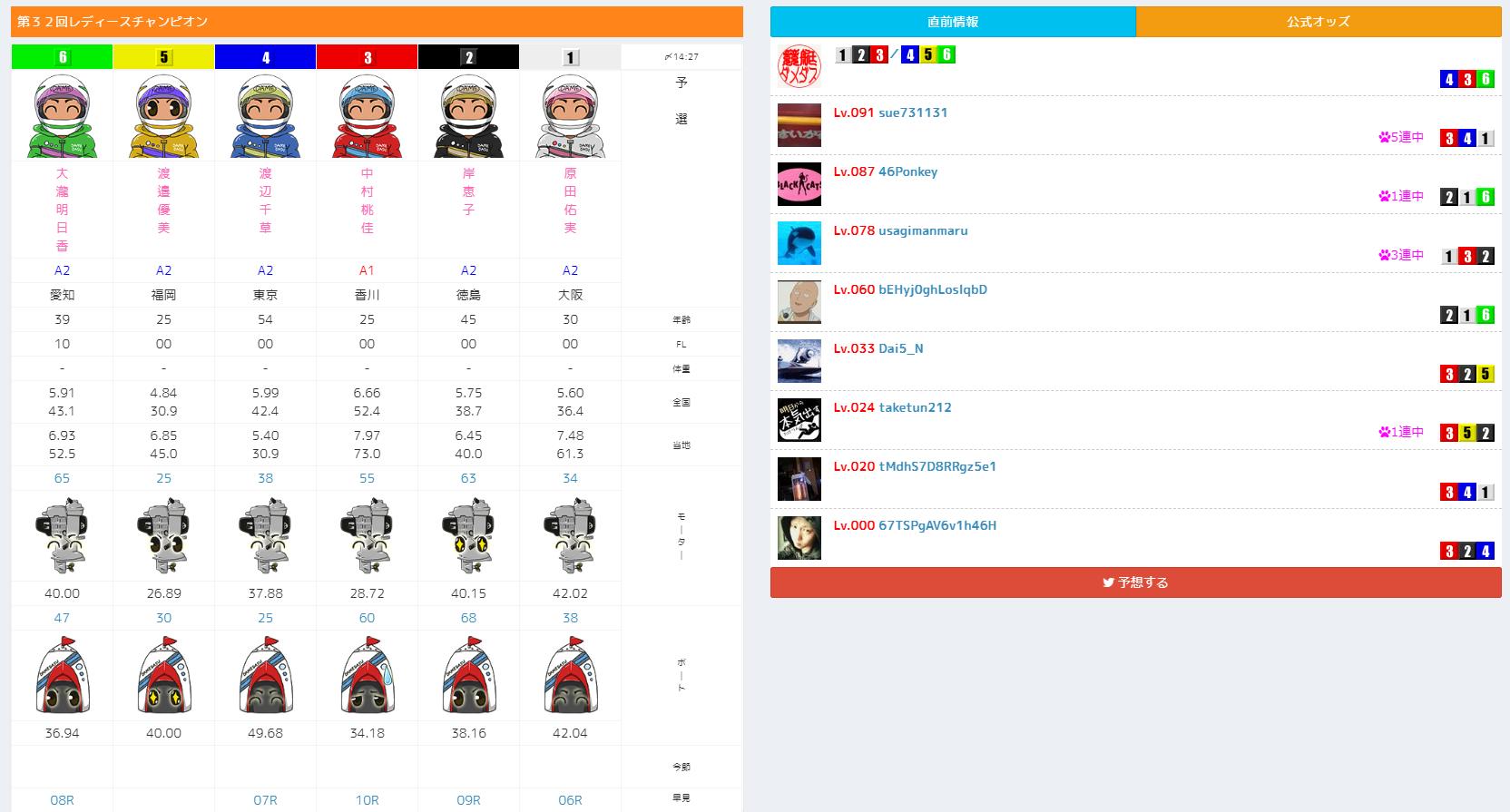 競艇予想サイトの競艇ダメダス予想画面