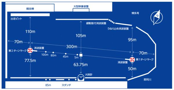 福岡競艇場の見取り図