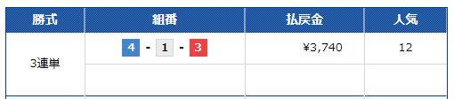 桐生競艇場11月27日の11R