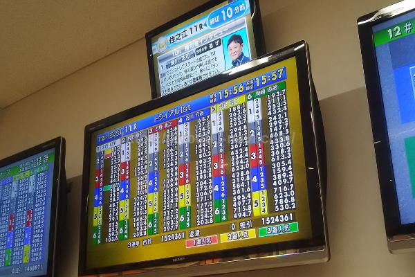 ペラボート福岡のディスプレイ