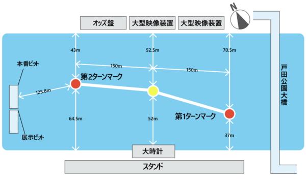 戸田競艇場の水面特徴