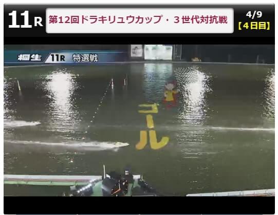 桐生競艇場のライブ