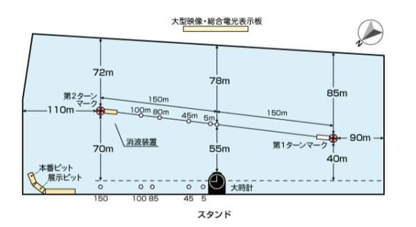 宮島競艇場の特徴