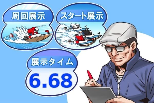 競艇の展示航走