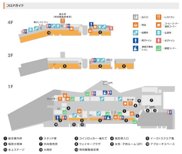 多摩川競艇レースリプレイ
