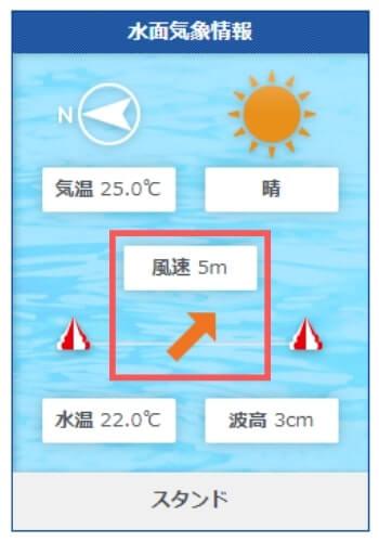 浜名湖競艇場の風