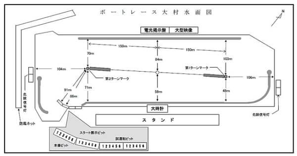 大村競艇場のコース