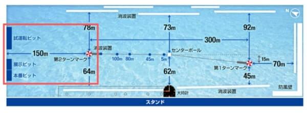 三国競艇場のコースの特徴