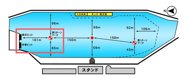 児島競艇場のピット