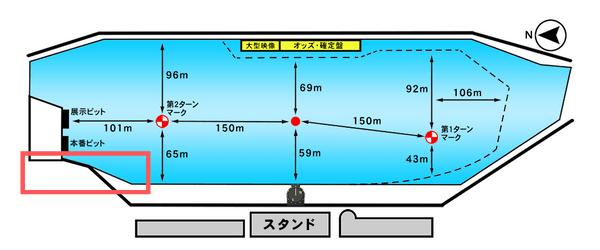 児島競艇場の堤防