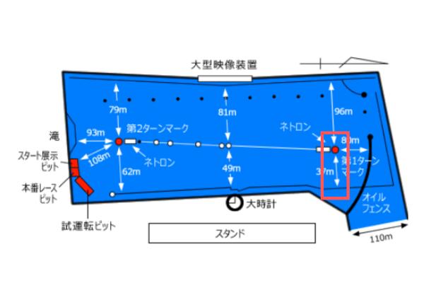 平和島競艇場のコースの特徴1
