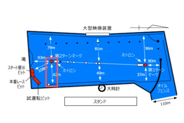 平和島競艇場のコースの特徴2