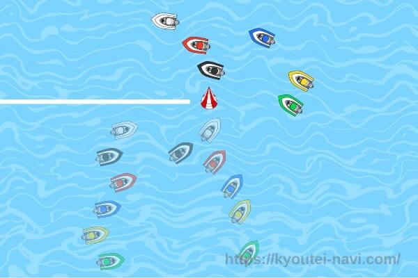 競艇の逃げ