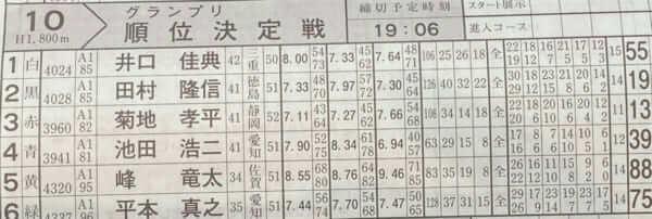 住之江競艇の第10レース