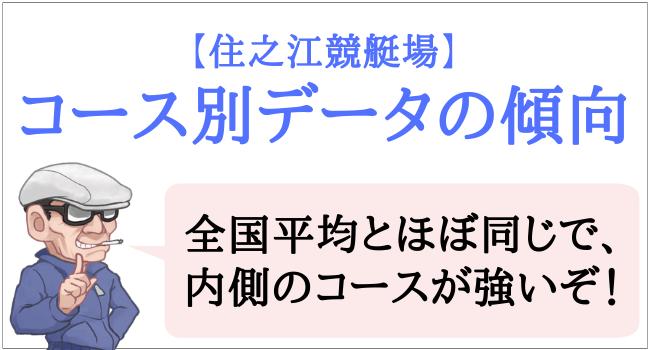 住之江競艇場のデータ