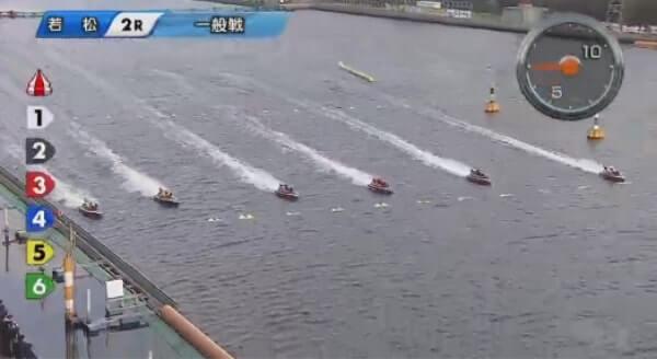 若松競艇場の枠番別コース取得率
