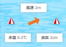 唐津競艇場の風