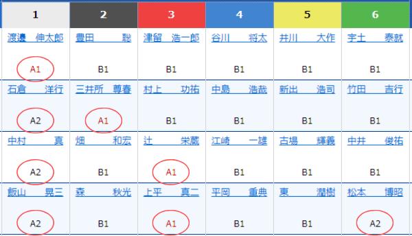 唐津競艇場の企画レース