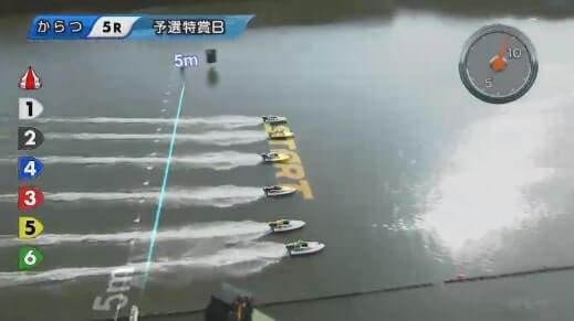 唐津競艇場の進入隊形
