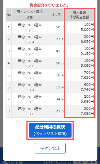 競艇のスマホ版新投票サイトの資金配分