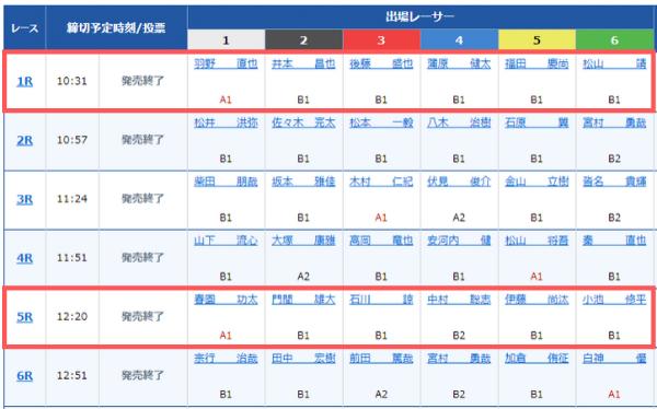 津競艇場の企画レース