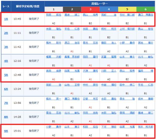 宮島競艇場の企画レース