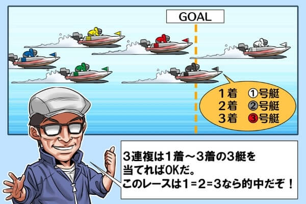 競艇の三連複