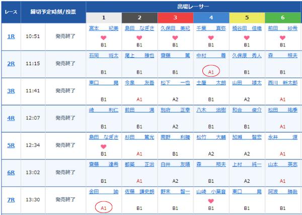 戸田競艇場の企画レース