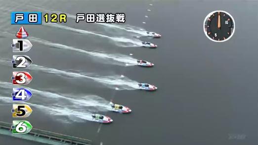 戸田競艇場の枠番別コース取得率