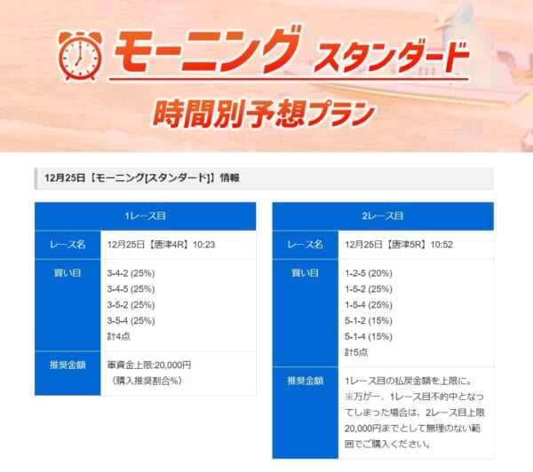 競艇予想ノヴァの12月25日の有料情報