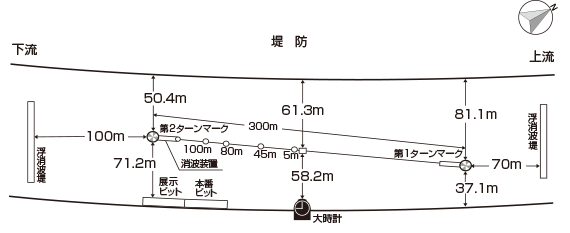 江戸川競艇場のコース形状