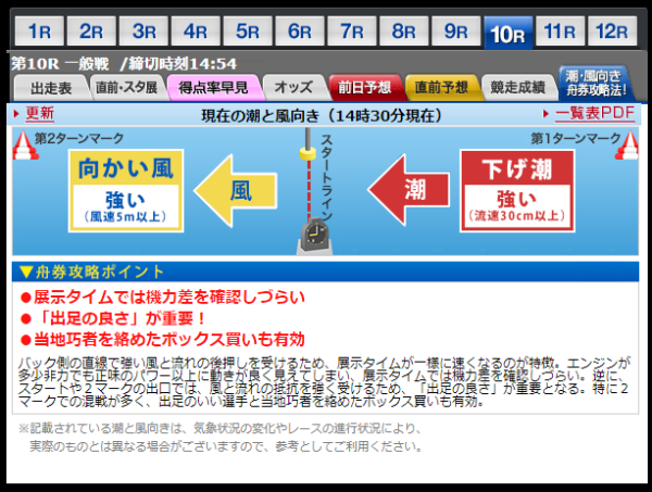 江戸川競艇場の潮・風向き舟券攻略法