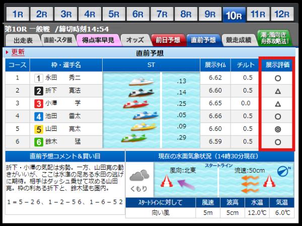 江戸川競艇場の展示評価