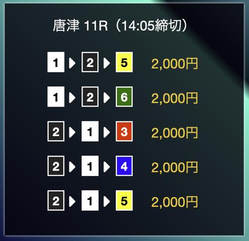 1レース目の買い目