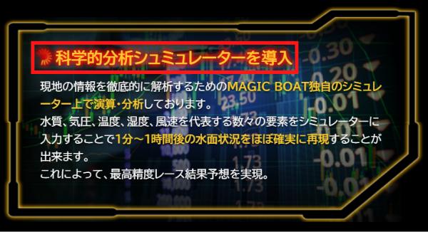マジックボートの表記ミス