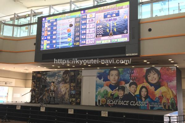 福岡競艇場のエントランス