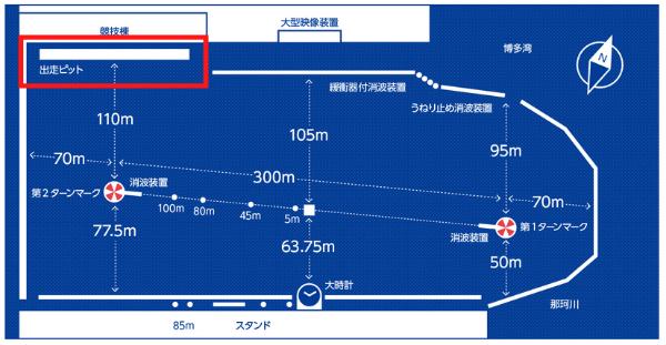 福岡競艇場の本番ピット