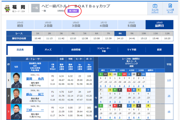 福岡競艇場の進入固定競走