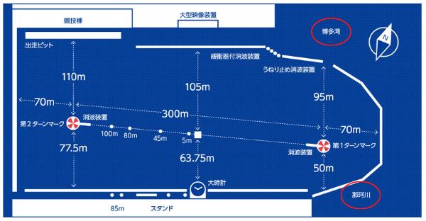 福岡競艇場の汽水の水面