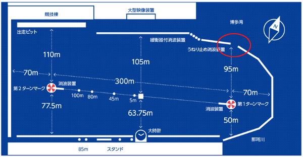 福岡競艇場の上げ潮・下げ潮