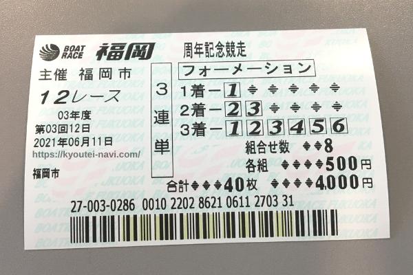 福岡12Rの舟券