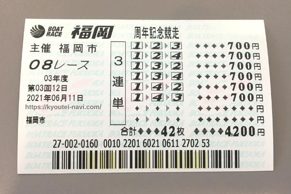 福岡8Rの舟券