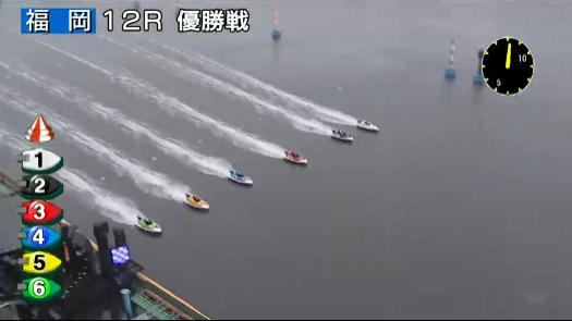 福岡12Rのスタート