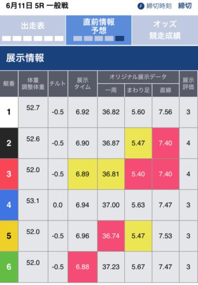 福岡5Rの展示情報