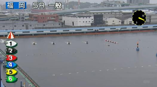 福岡5Rの進入隊形