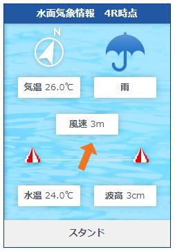 福岡5Rの水面状況