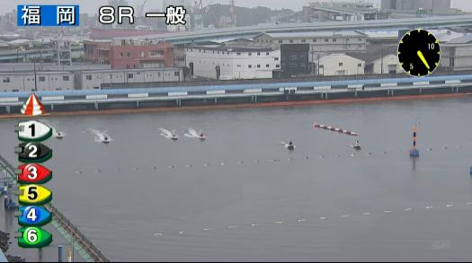 福岡8Rの進入隊形